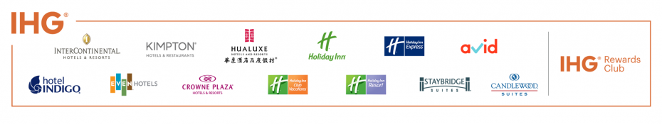 InterContinental Hotels Group - Hotel partners - Travel