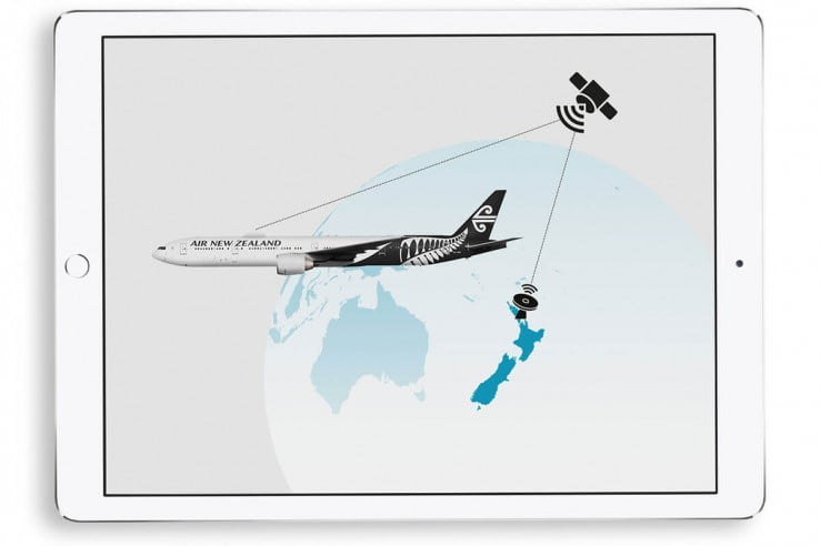 Air New Zealand inflight Wi-Fi how it works.