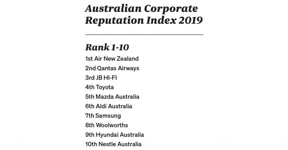 Air New Zealand makes history as Australia\'s #1 company - Media ...