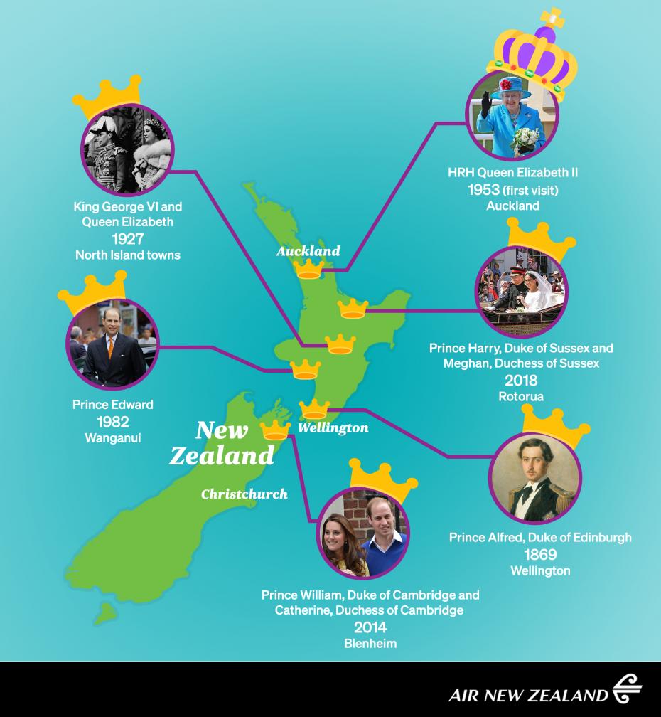 Royal visits to New Zealand